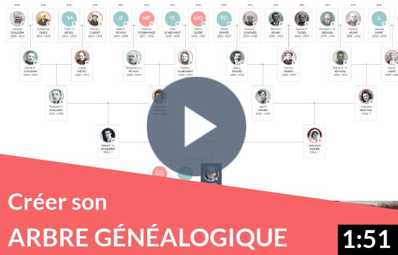 Créer son arbre généalogique