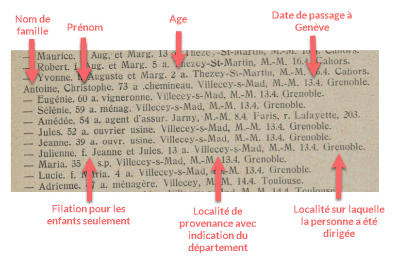 Liste des rapatriés en 14 18