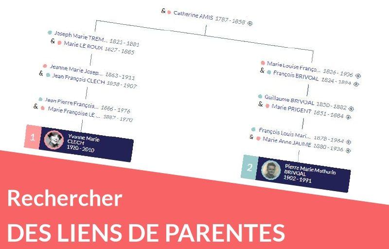 La recherche de liens de parenté dans votre généalogie