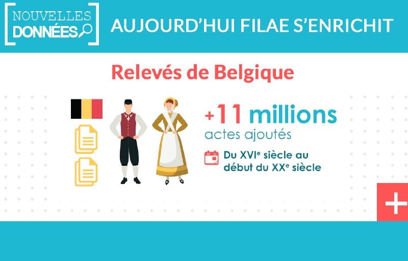Belgique : 11 millions de nouveaux actes relevés
