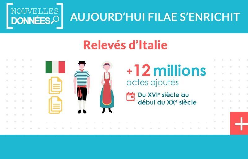 Italie : 12 millions de nouveaux actes relevés