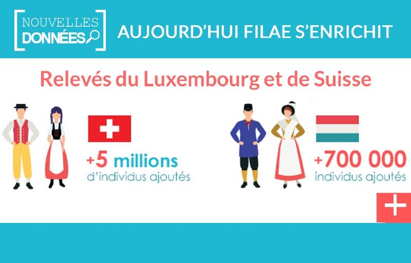 Luxembourg et Suisse : 7,5 millions de nouveaux actes relevés