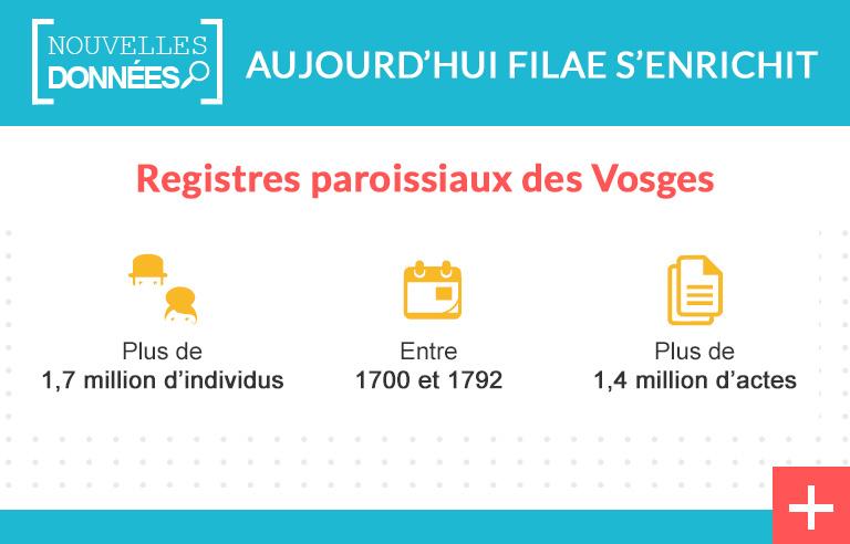 Nouveau : registres paroissiaux des Vosges