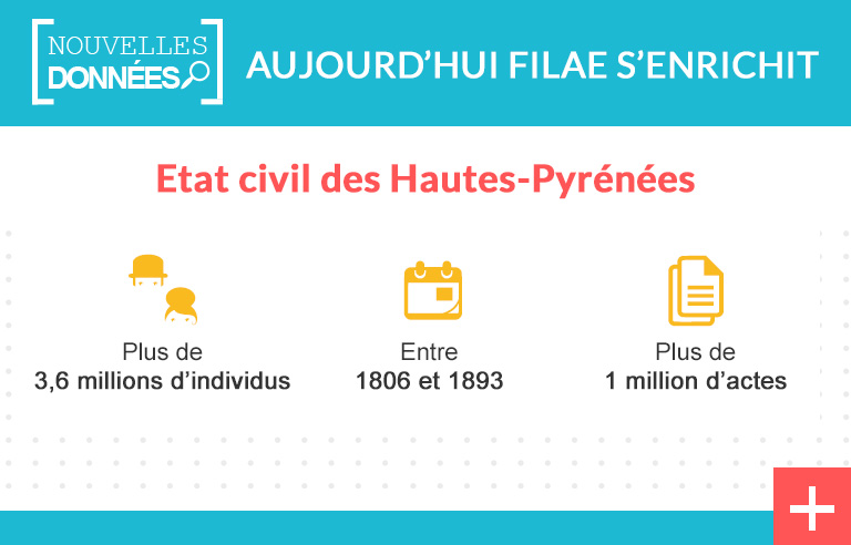 Hautes-Pyrénées : 1 million d'actes indexés avec parents et conjoints