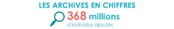 368 millions d'individus ajoutés