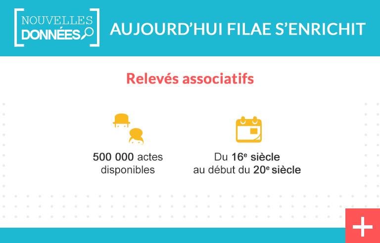 Nouveau : Relevés d'état civil : 291 000 actes ajoutés !