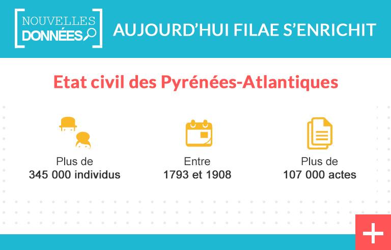 L'état civil des Pyrénées-Atlantiques complété et enrichi