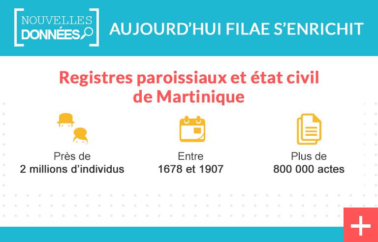 Martinique : registres paroissiaux et état civil indexés !