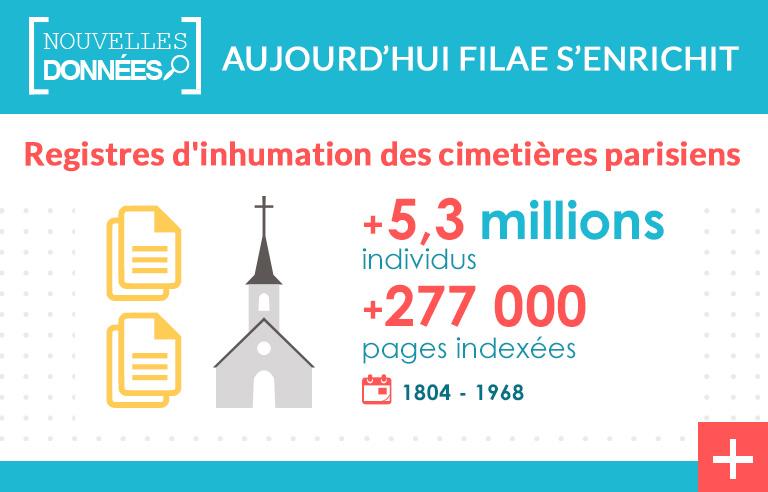 Paris :  5,3 millions d'inhumation indexés