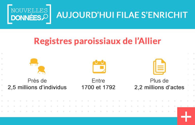 Allier : les registres paroissiaux indexés