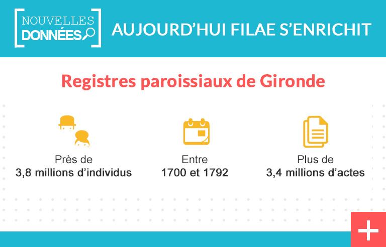 Gironde : les registres paroissiaux indexés