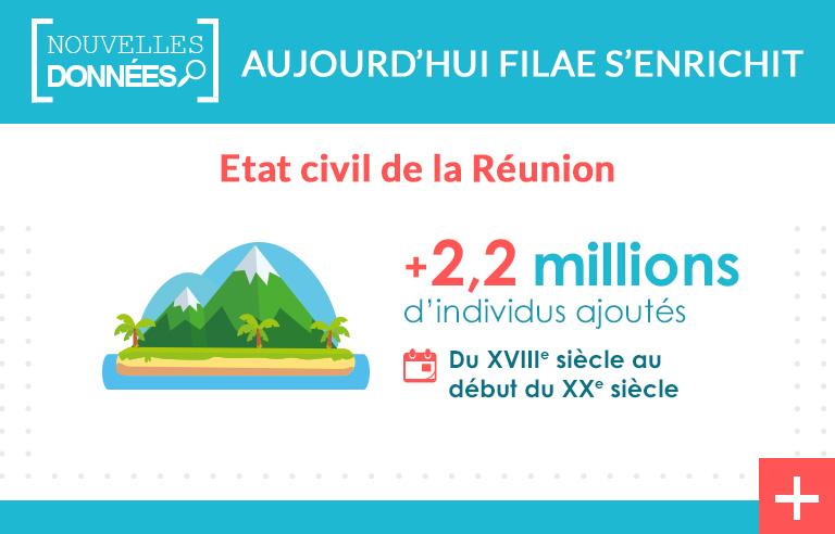 Ile de la Réunion : registres paroissiaux et état civil indexés !