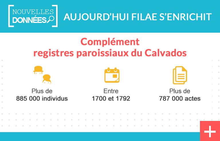 Les registres paroissiaux du Calvados complétés