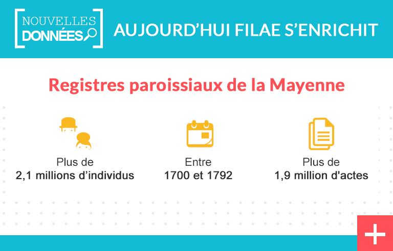 Les registres paroissiaux de la Mayenne sont indexés !