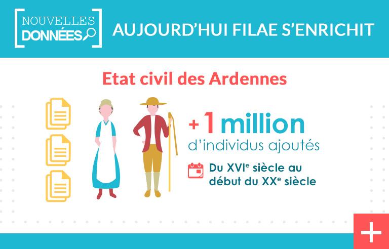 L'état civil des Ardennes est complété